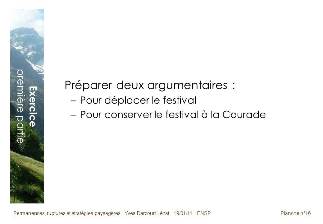 Permanences, ruptures et stratégies paysagères - Yves Darcourt Lézat - 19/01/11 - ENSPPlanche n°16 Exercice première partie Préparer deux argumentaires : –Pour déplacer le festival –Pour conserver le festival à la Courade