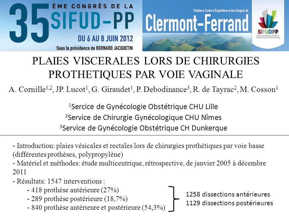 PLAIES VISCERALES LORS DE CHIRURGIES PROTHETIQUES PAR VOIE VAGINALE A. Cornille 1,2, JP. Lucot 1, G. Giraudet 1, P. Debodinance 3, R. de Tayrac 2, M.