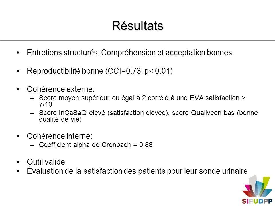 Résultats Entretiens structurés: Compréhension et acceptation bonnes Reproductibilité bonne (CCI=0.73, p< 0.01) Cohérence externe: –Score moyen supéri