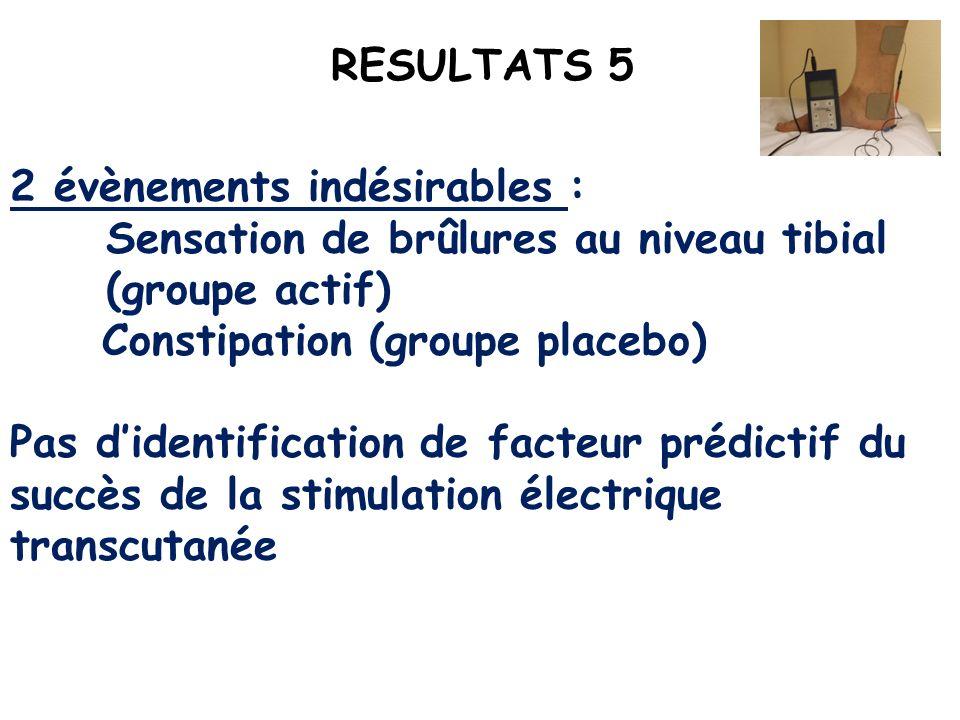 RESULTATS 5 2 évènements indésirables : Sensation de brûlures au niveau tibial (groupe actif) Constipation (groupe placebo) Pas didentification de fac