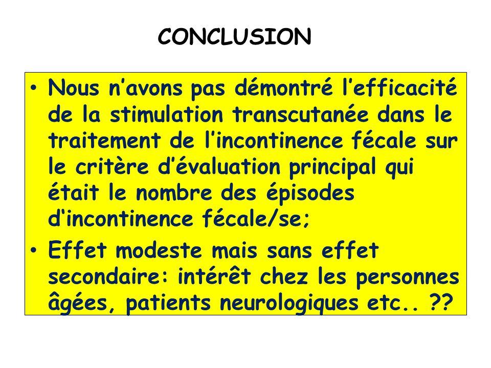 Nous navons pas démontré lefficacité de la stimulation transcutanée dans le traitement de lincontinence fécale sur le critère dévaluation principal qu