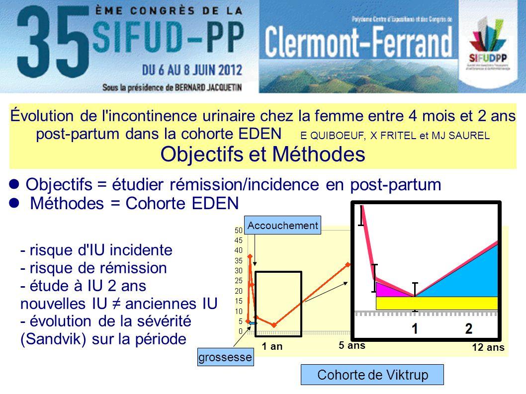 Évolution de l'incontinence urinaire chez la femme entre 4 mois et 2 ans post-partum dans la cohorte EDEN E QUIBOEUF, X FRITEL et MJ SAUREL Objectifs