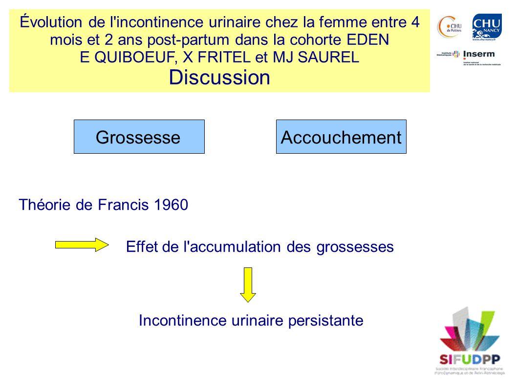 Évolution de l'incontinence urinaire chez la femme entre 4 mois et 2 ans post-partum dans la cohorte EDEN E QUIBOEUF, X FRITEL et MJ SAUREL Discussion
