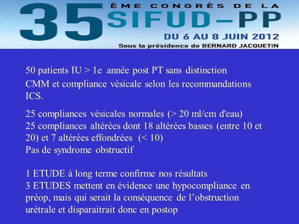 50 patients IU > 1e année post PT sans distinction CMM et compliance vésicale selon les recommandations ICS. 25 compliances vésicales normales (> 20 m