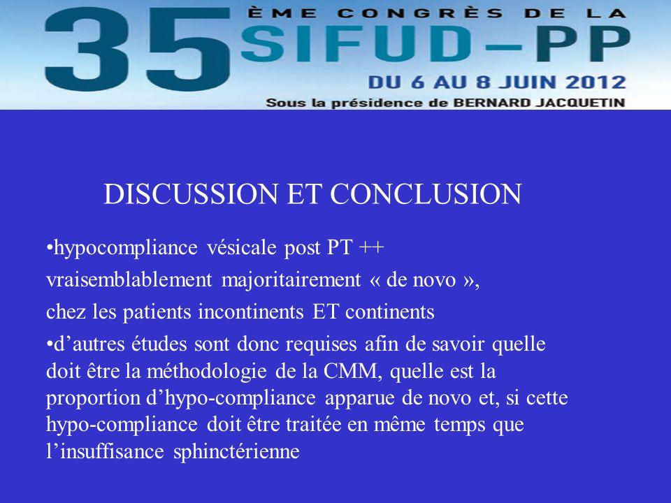 DISCUSSION ET CONCLUSION hypocompliance vésicale post PT ++ vraisemblablement majoritairement « de novo », chez les patients incontinents ET continent