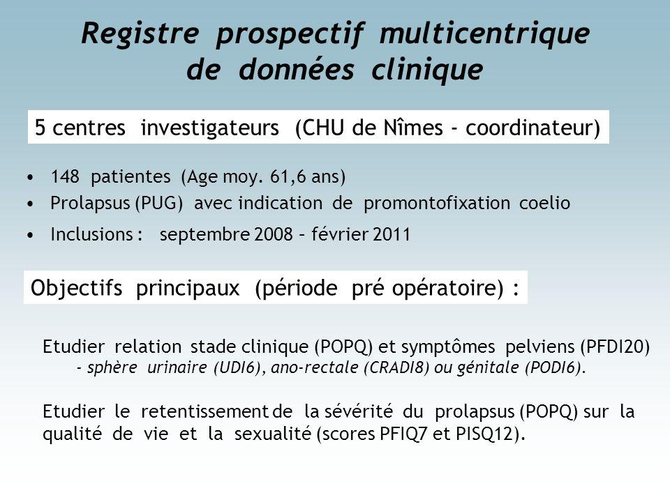 Registre prospectif multicentrique de données clinique 148 patientes (Age moy. 61,6 ans) Prolapsus (PUG) avec indication de promontofixation coelio In