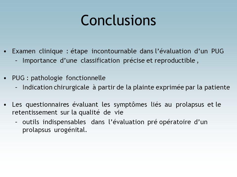 Conclusions Examen clinique : étape incontournable dans lévaluation dun PUG –Importance dune classification précise et reproductible, PUG : pathologie