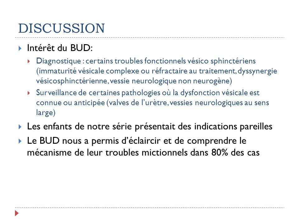 DISCUSSION Intérêt du BUD: Diagnostique : certains troubles fonctionnels vésico sphinctériens (immaturité vésicale complexe ou réfractaire au traiteme