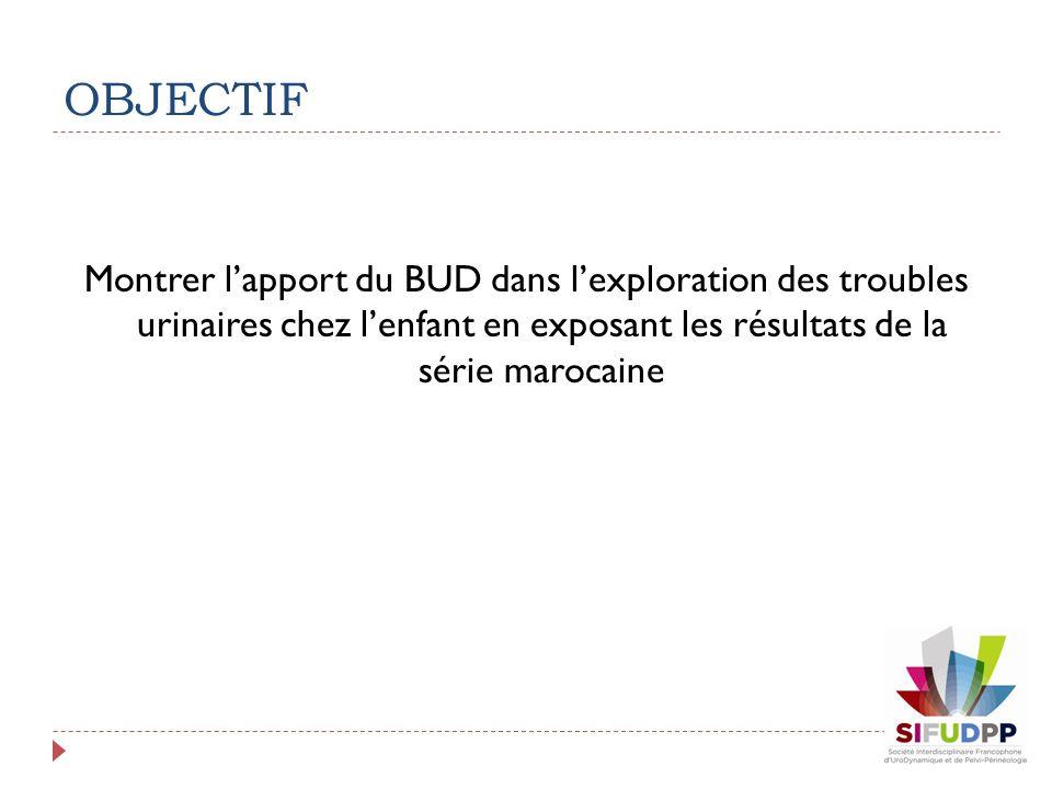 OBJECTIF Montrer lapport du BUD dans lexploration des troubles urinaires chez lenfant en exposant les résultats de la série marocaine