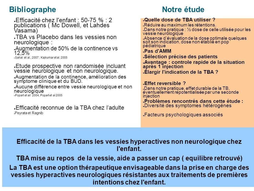 Bibliographe Notre étude Quelle dose de TBA utiliser ? Réduire au maximum les rétentions. Dans notre pratique : ½ dose de celle utilisée pour les vess
