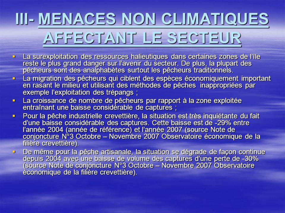 III- MENACES NON CLIMATIQUES AFFECTANT LE SECTEUR La surexploitation des ressources halieutiques dans certaines zones de lîle reste le plus grand dang