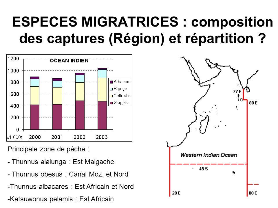 ESPECES MIGRATRICES : composition des captures (Région) et répartition .