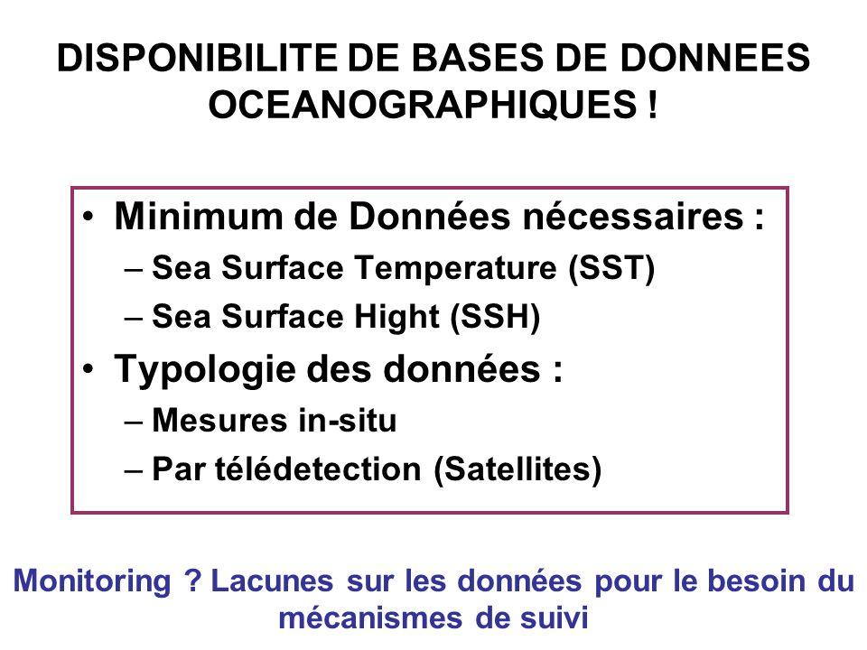 DISPONIBILITE DE BASES DE DONNEES OCEANOGRAPHIQUES .