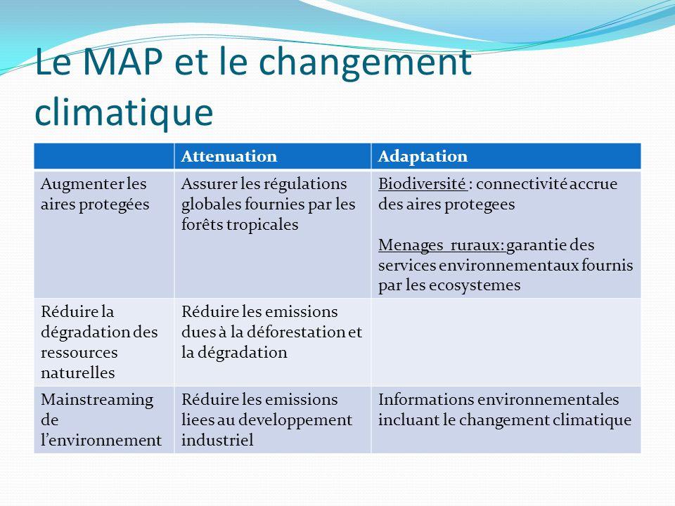 Le MAP et le changement climatique AttenuationAdaptation Augmenter les aires protegées Assurer les régulations globales fournies par les forêts tropic