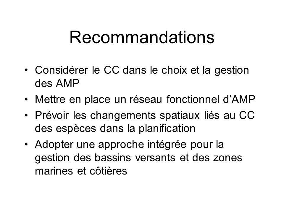 Recommandations Considérer le CC dans le choix et la gestion des AMP Mettre en place un réseau fonctionnel dAMP Prévoir les changements spatiaux liés