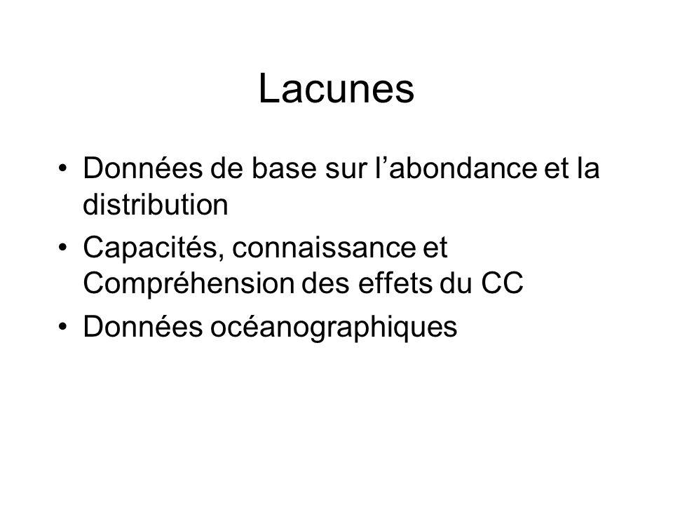 Lacunes Données de base sur labondance et la distribution Capacités, connaissance et Compréhension des effets du CC Données océanographiques
