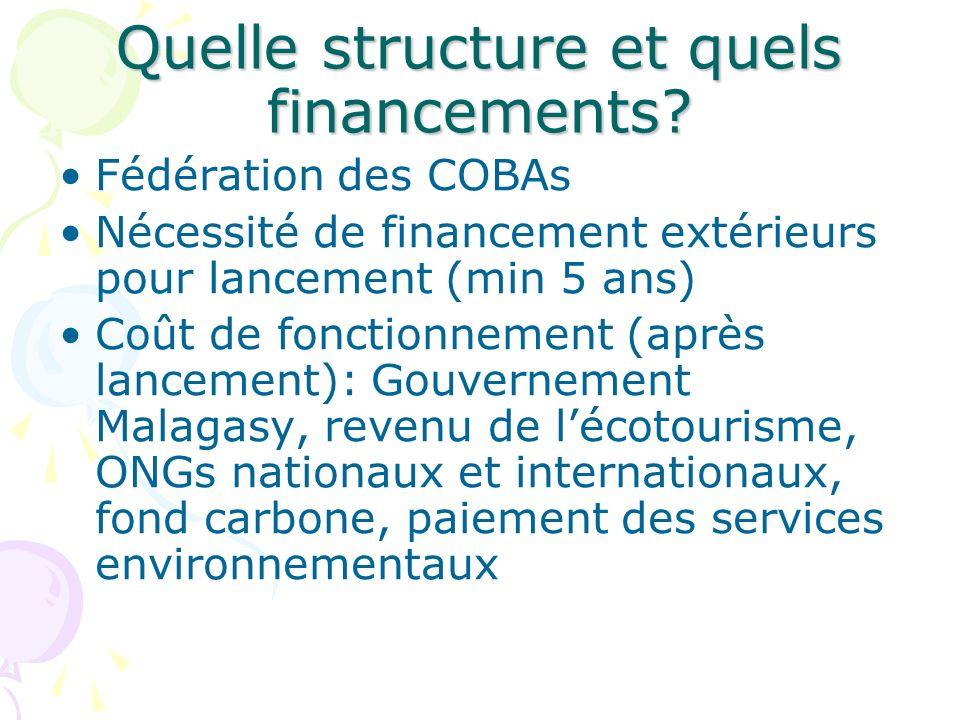 Quelle structure et quels financements? Fédération des COBAs Nécessité de financement extérieurs pour lancement (min 5 ans) Coût de fonctionnement (ap