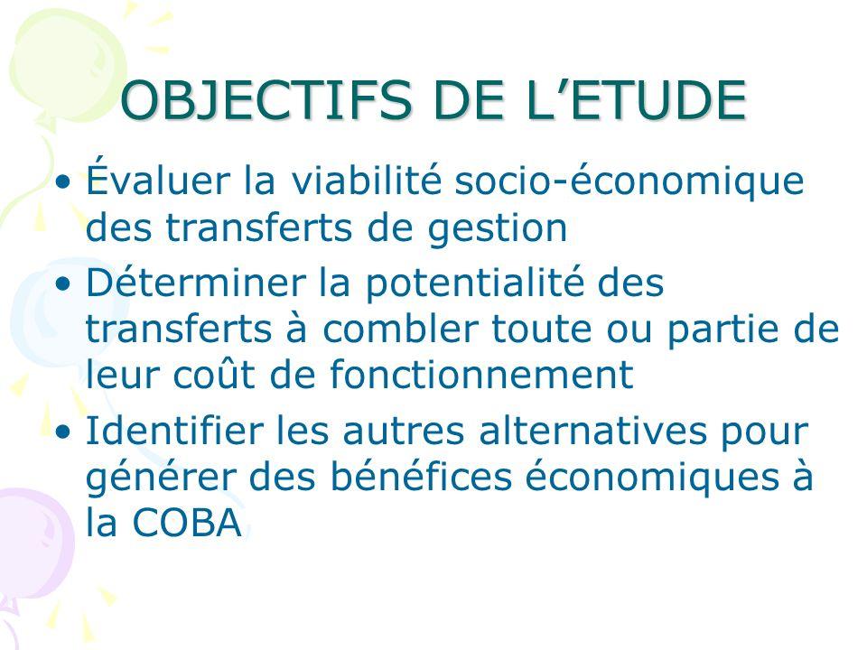 OBJECTIFS DE LETUDE Évaluer la viabilité socio-économique des transferts de gestion Déterminer la potentialité des transferts à combler toute ou parti