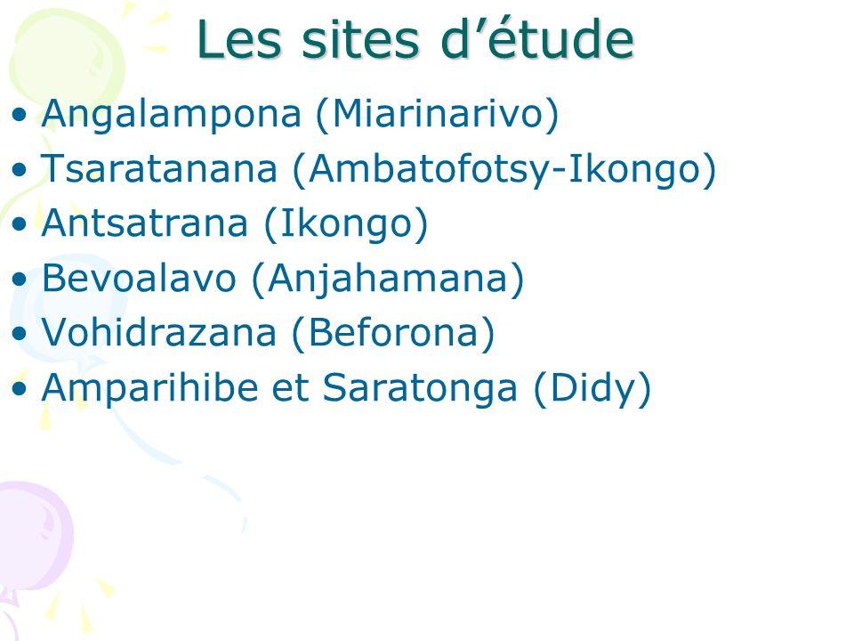 Les sites détude Angalampona (Miarinarivo) Tsaratanana (Ambatofotsy-Ikongo) Antsatrana (Ikongo) Bevoalavo (Anjahamana) Vohidrazana (Beforona) Amparihi