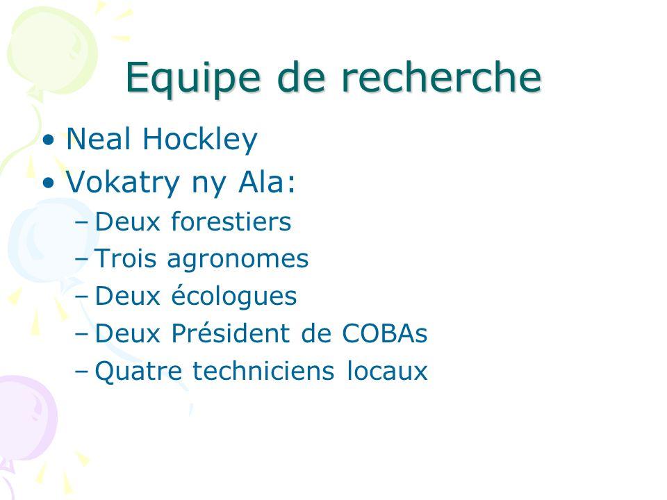 Equipe de recherche Neal Hockley Vokatry ny Ala: –Deux forestiers –Trois agronomes –Deux écologues –Deux Président de COBAs –Quatre techniciens locaux
