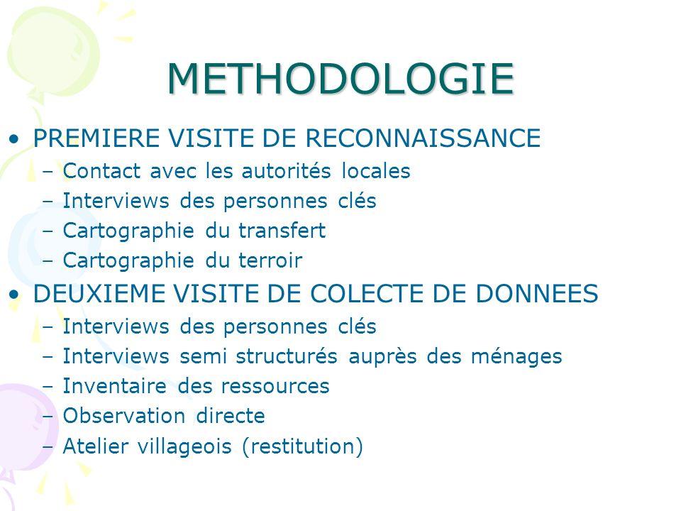METHODOLOGIE PREMIERE VISITE DE RECONNAISSANCE –Contact avec les autorités locales –Interviews des personnes clés –Cartographie du transfert –Cartogra