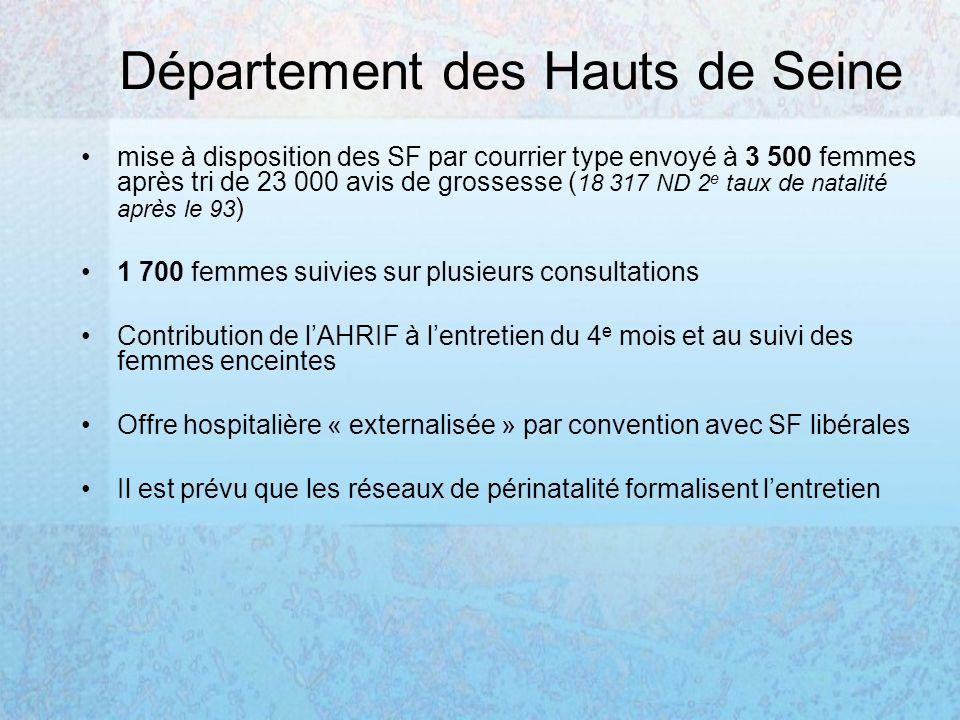Département des Hauts de Seine mise à disposition des SF par courrier type envoyé à 3 500 femmes après tri de 23 000 avis de grossesse ( 18 317 ND 2 e