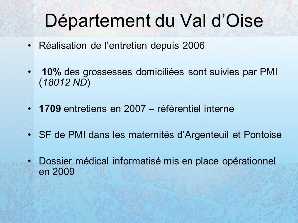 Département du Val dOise Réalisation de lentretien depuis 2006 10% des grossesses domiciliées sont suivies par PMI (18012 ND) 1709 entretiens en 2007 – référentiel interne SF de PMI dans les maternités dArgenteuil et Pontoise Dossier médical informatisé mis en place opérationnel en 2009