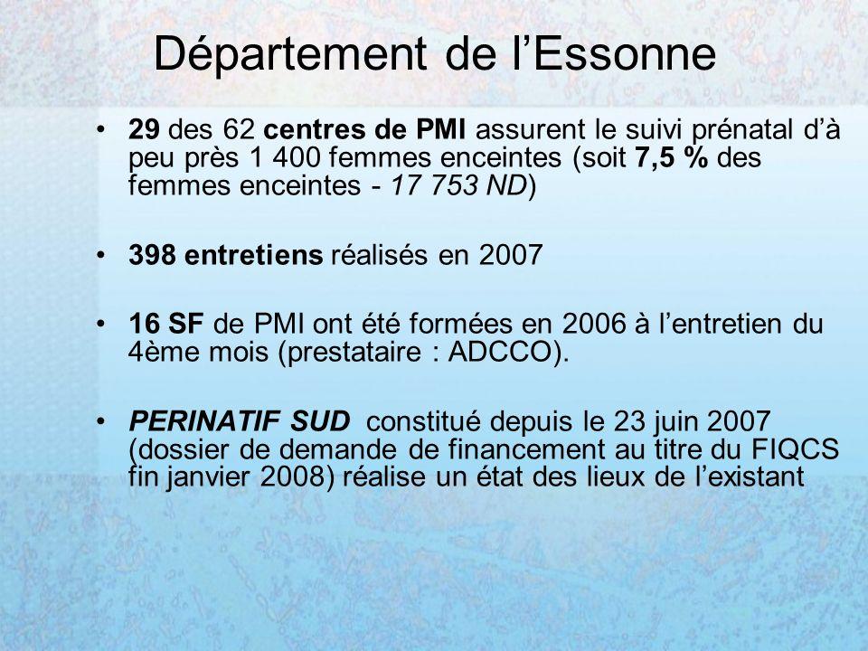 Département de lEssonne 29 des 62 centres de PMI assurent le suivi prénatal dà peu près 1 400 femmes enceintes (soit 7,5 % des femmes enceintes - 17 753 ND) 398 entretiens réalisés en 2007 16 SF de PMI ont été formées en 2006 à lentretien du 4ème mois (prestataire : ADCCO).