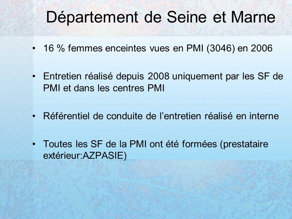 Département de Seine et Marne 16 % femmes enceintes vues en PMI (3046) en 2006 Entretien réalisé depuis 2008 uniquement par les SF de PMI et dans les centres PMI Référentiel de conduite de lentretien réalisé en interne Toutes les SF de la PMI ont été formées (prestataire extérieur:AZPASIE)
