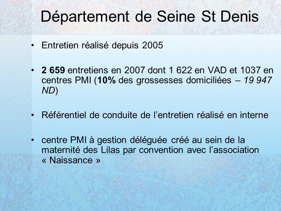 Département de Seine St Denis Entretien réalisé depuis 2005 2 659 entretiens en 2007 dont 1 622 en VAD et 1037 en centres PMI (10% des grossesses domiciliées – 19 947 ND) Référentiel de conduite de lentretien réalisé en interne centre PMI à gestion déléguée créé au sein de la maternité des Lilas par convention avec lassociation « Naissance »