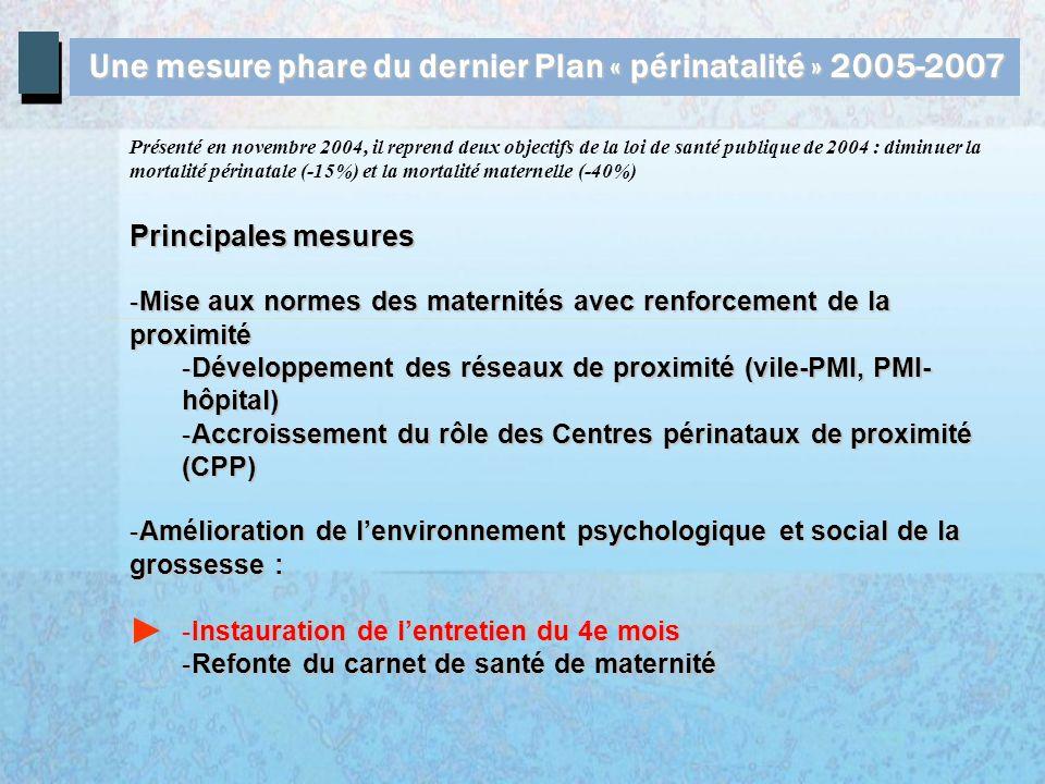 Une mesure phare du dernier Plan « périnatalité » 2005-2007 Présenté en novembre 2004, il reprend deux objectifs de la loi de santé publique de 2004 : diminuer la mortalité périnatale (-15%) et la mortalité maternelle (-40%) Principales mesures -Mise aux normes des maternités avec renforcement de la proximité -Développement des réseaux de proximité (vile-PMI, PMI- hôpital) -Accroissement du rôle des Centres périnataux de proximité (CPP) -Amélioration de lenvironnement psychologique et social de la grossesse : -Instauration de lentretien du 4e mois -Refonte du carnet de santé de maternité