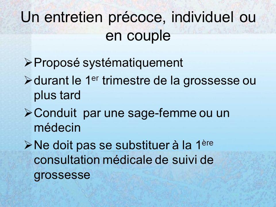Un entretien précoce, individuel ou en couple Proposé systématiquement durant le 1 er trimestre de la grossesse ou plus tard Conduit par une sage-femm
