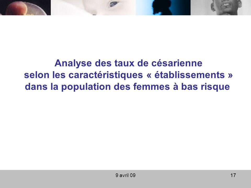 9 avril 0917 Analyse des taux de césarienne selon les caractéristiques « établissements » dans la population des femmes à bas risque