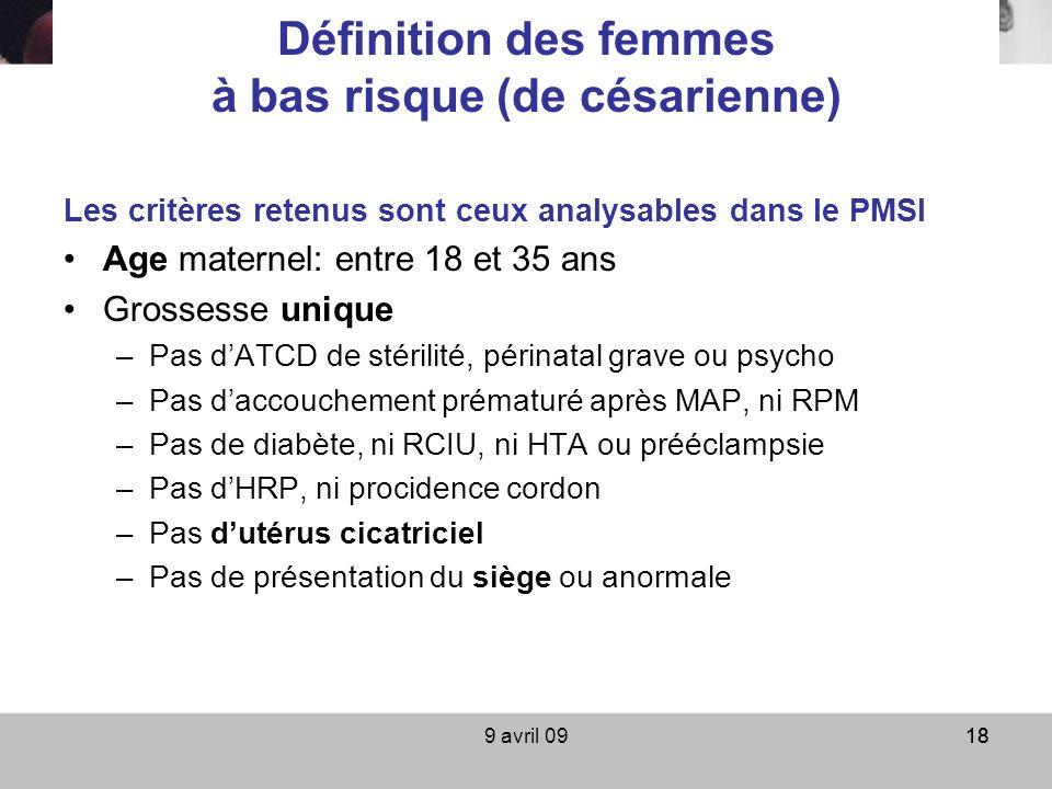 9 avril 0918 Définition des femmes à bas risque (de césarienne) Les critères retenus sont ceux analysables dans le PMSI Age maternel: entre 18 et 35 a