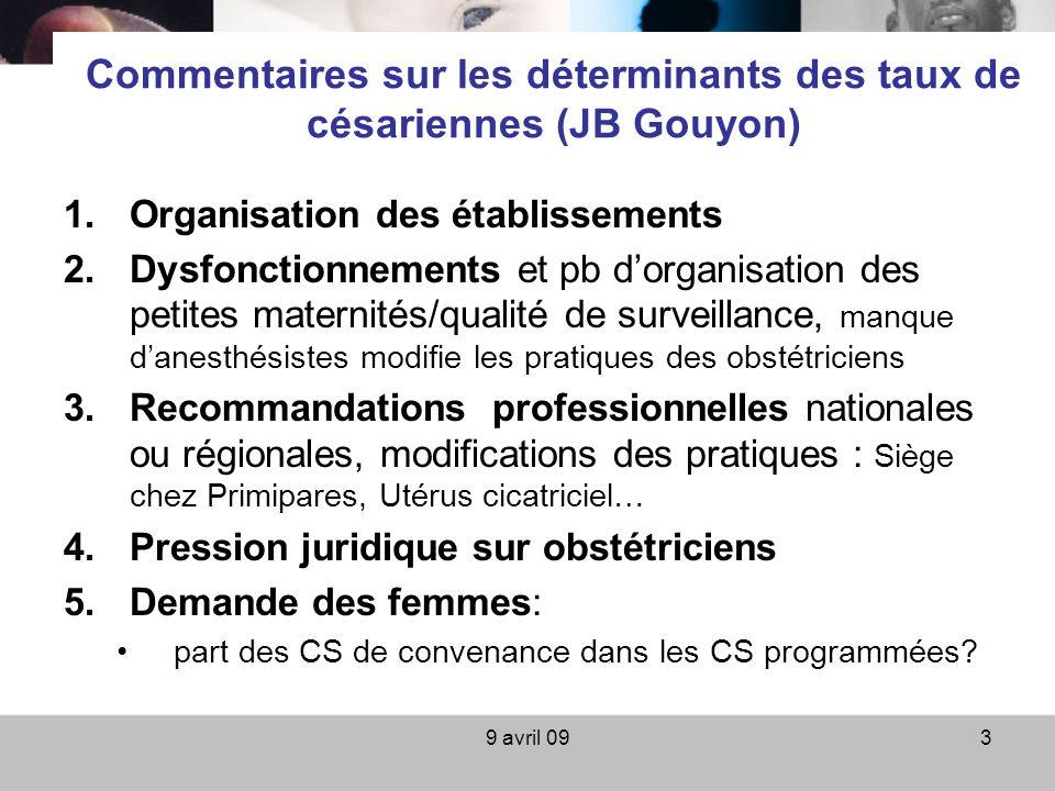 9 avril 093 Commentaires sur les déterminants des taux de césariennes (JB Gouyon) 1.Organisation des établissements 2.Dysfonctionnements et pb dorgani