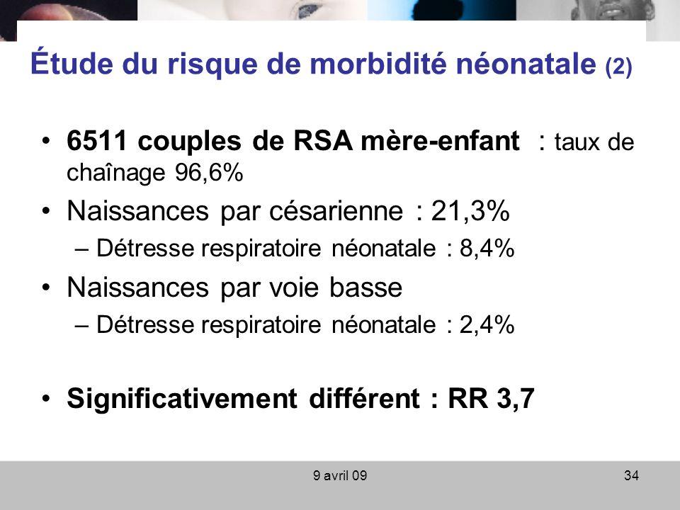9 avril 0934 Étude du risque de morbidité néonatale (2) 6511 couples de RSA mère-enfant : taux de chaînage 96,6% Naissances par césarienne : 21,3% –Dé