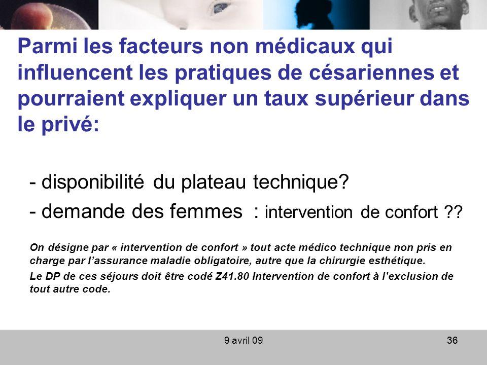 9 avril 0936 Parmi les facteurs non médicaux qui influencent les pratiques de césariennes et pourraient expliquer un taux supérieur dans le privé: - d