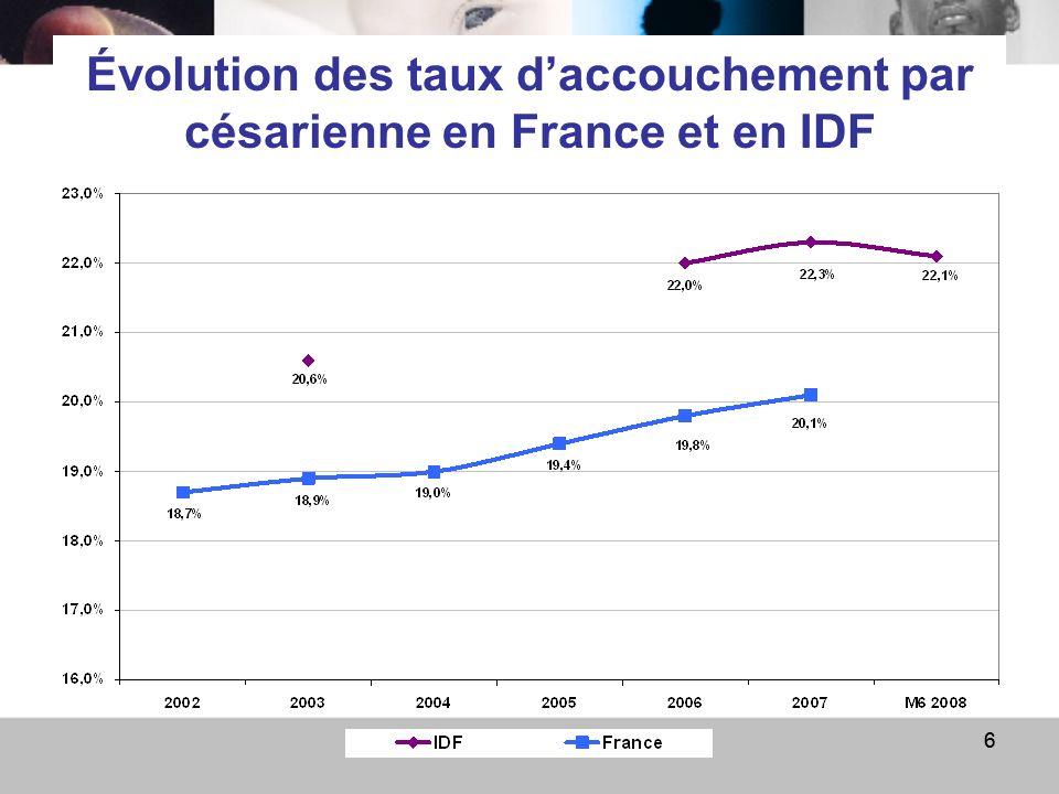 9 avril 0966 Évolution des taux daccouchement par césarienne en France et en IDF