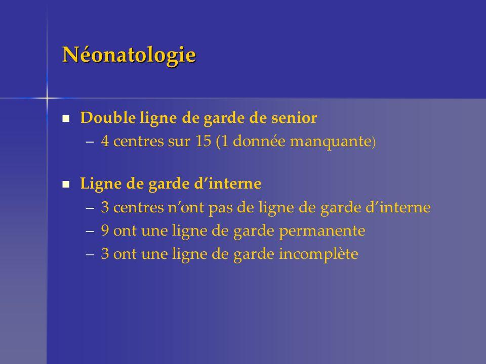 Néonatologie Double ligne de garde de senior –4 centres sur 15 (1 donnée manquante ) Ligne de garde dinterne –3 centres nont pas de ligne de garde din