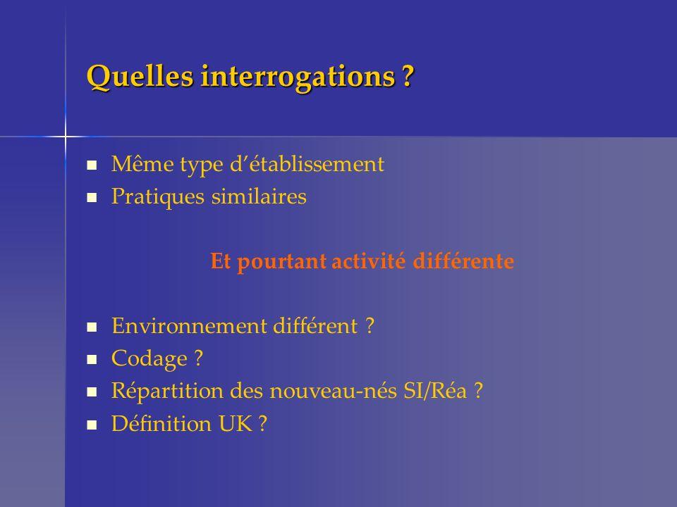 Quelles interrogations ? Même type détablissement Pratiques similaires Et pourtant activité différente Environnement différent ? Codage ? Répartition