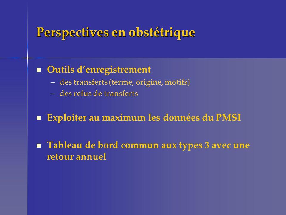 Perspectives en obstétrique Outils denregistrement – –des transferts (terme, origine, motifs) – –des refus de transferts Exploiter au maximum les donn