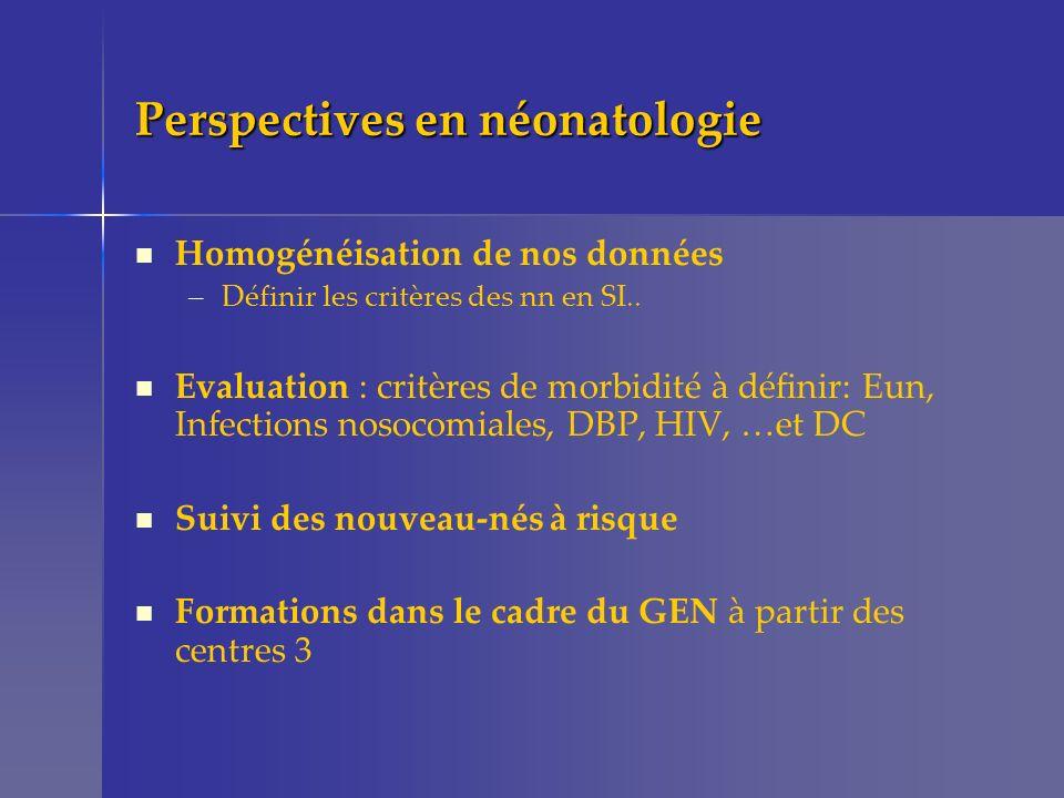 Perspectives en néonatologie Homogénéisation de nos données – –Définir les critères des nn en SI.. Evaluation : critères de morbidité à définir: Eun,
