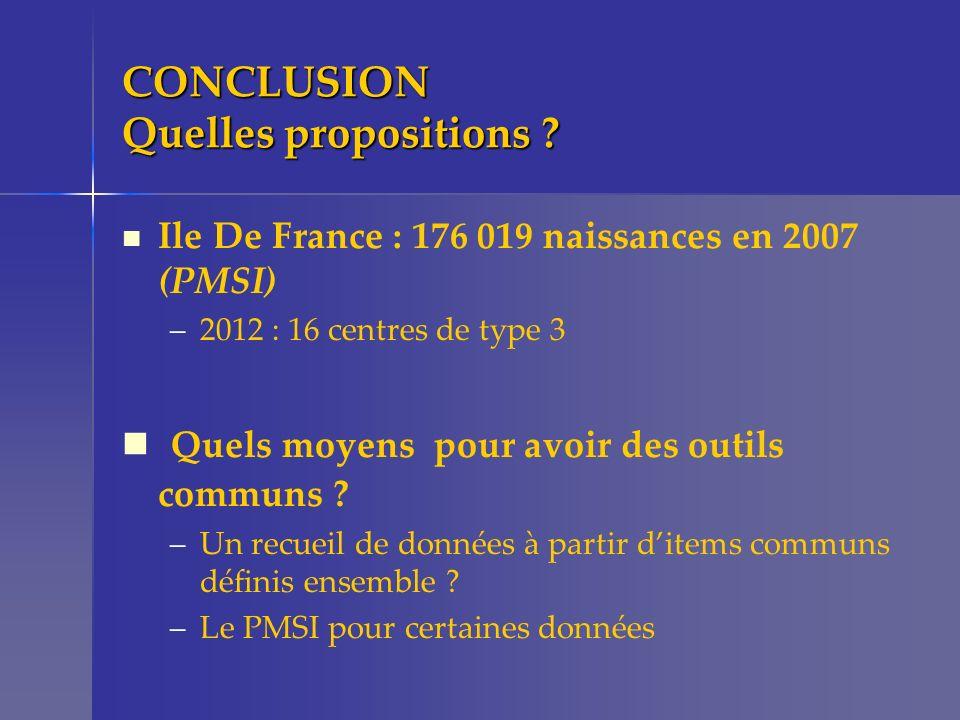 CONCLUSION Quelles propositions ? Ile De France : 176 019 naissances en 2007 (PMSI) – –2012 : 16 centres de type 3 Quels moyens pour avoir des outils
