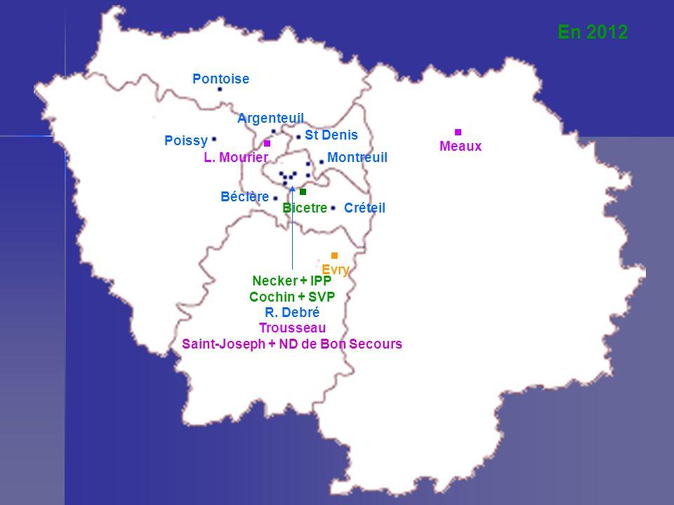 En 2012 Pontoise St Denis Poissy Argenteuil Montreuil Créteil Béclère Necker + IPP Cochin + SVP R. Debré Trousseau Saint-Joseph + ND de Bon Secours Ev