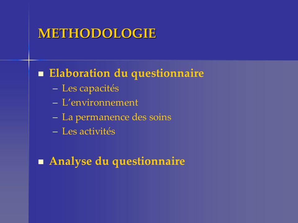 METHODOLOGIE Elaboration du questionnaire – –Les capacités – –Lenvironnement – –La permanence des soins – –Les activités Analyse du questionnaire