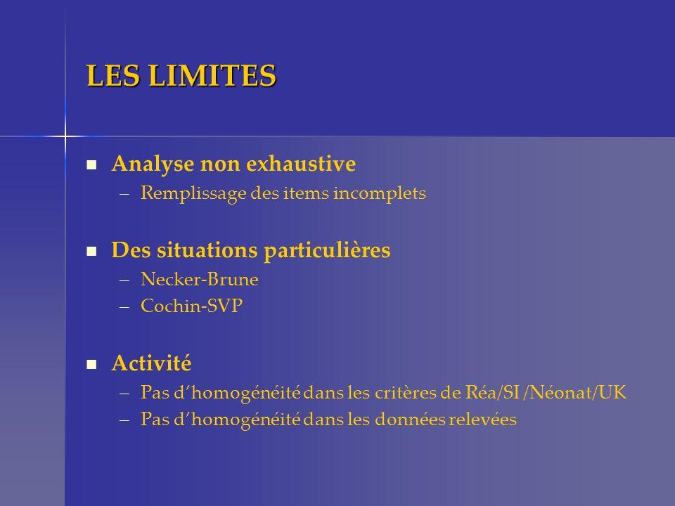 LES LIMITES Analyse non exhaustive – –Remplissage des items incomplets Des situations particulières – –Necker-Brune – –Cochin-SVP Activité – –Pas dhom