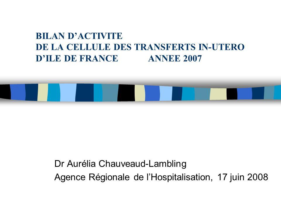 BILAN DACTIVITE DE LA CELLULE DES TRANSFERTS IN-UTERO DILE DE FRANCEANNEE 2007 Dr Aurélia Chauveaud-Lambling Agence Régionale de lHospitalisation, 17