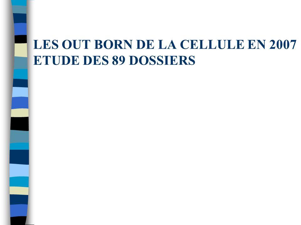 LES OUT BORN DE LA CELLULE EN 2007 ETUDE DES 89 DOSSIERS