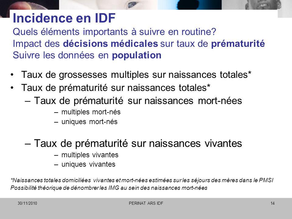 30/11/2010PERINAT ARS IDF14 Incidence en IDF Quels éléments importants à suivre en routine? Impact des décisions médicales sur taux de prématurité Sui