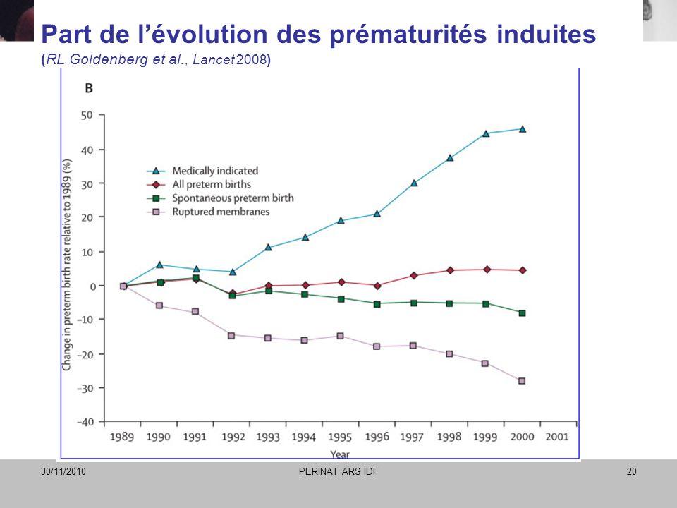 30/11/2010PERINAT ARS IDF20 Part de lévolution des prématurités induites (RL Goldenberg et al., Lancet 2008)